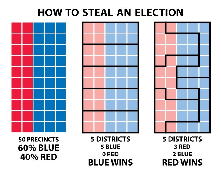 how_to_steal_an_election_-_gerrymanderingj